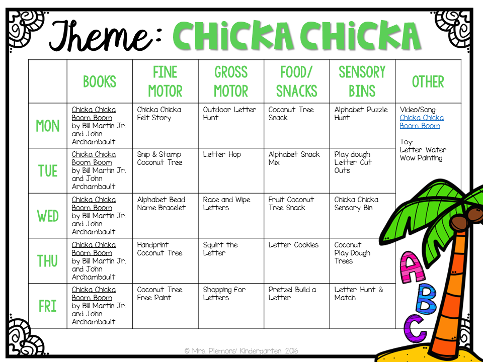 image relating to Chicka Chicka Boom Boom Printable Book called Tot University: Chicka Chicka Increase Increase - Mrs. Plemons Kindergarten
