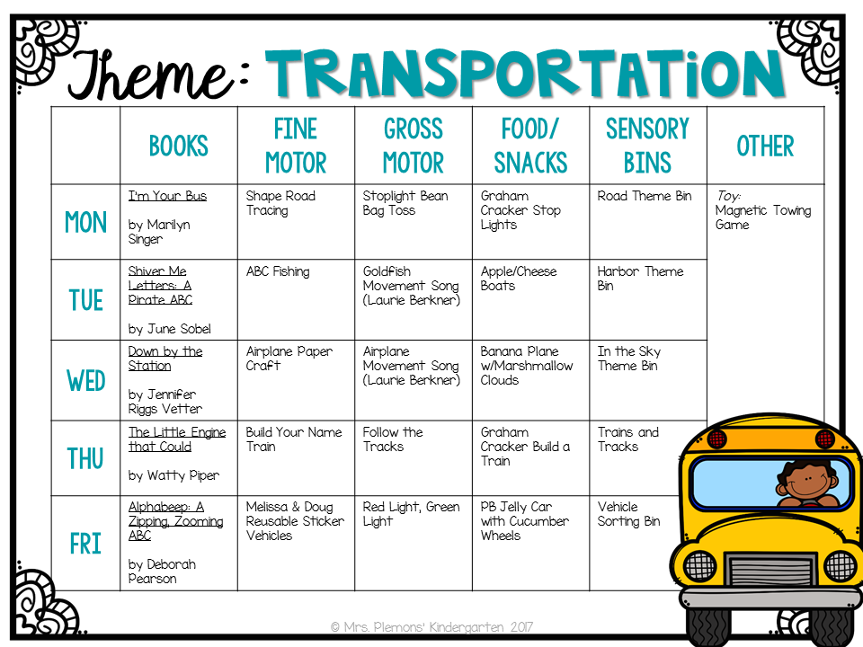 Tot School: Transportation - Mrs  Plemons' Kindergarten