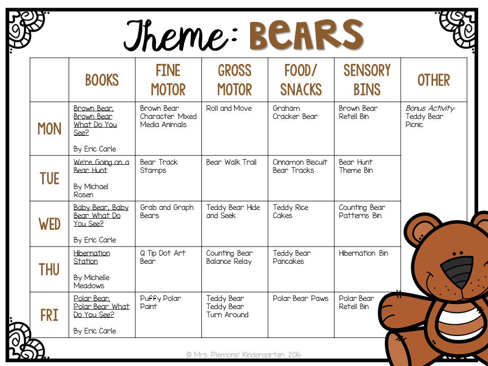 picture relating to Brown Bear Brown Bear What Do You See Printable Book named Tot Faculty: Bears - Mrs. Plemons Kindergarten