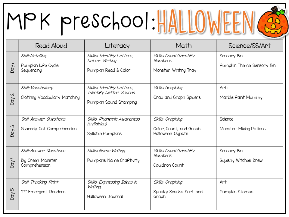 Tons of Halloween themed activities and ideas. Weekly plan includes books, literacy, math, science, art, sensory bins, and more! Perfect for fall in tot school, preschool, or kindergarten.