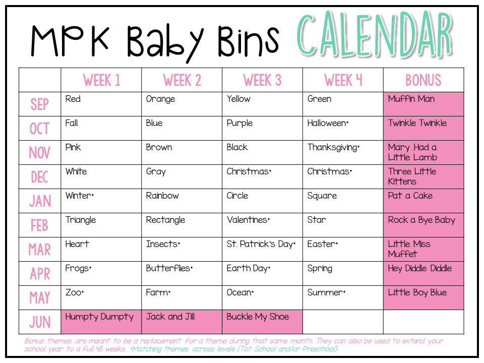 A full year of Baby Bin plans, perfect for learning with little ones between 12-24 months old. Weekly plans include a book and 5 activities to try out (a mixture of sensory bins, crafts, fine motor and gross motor activities)!