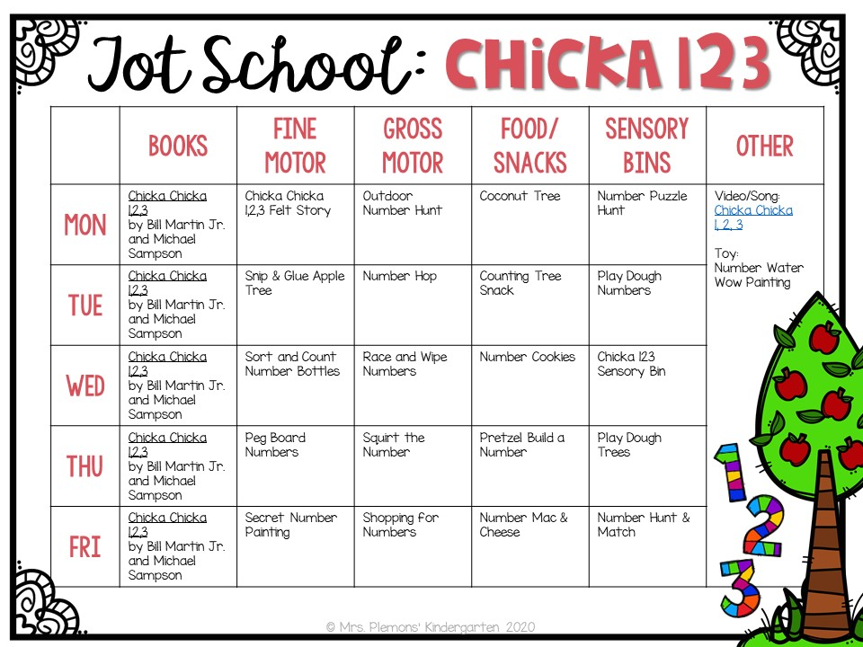 Tons of Chicka Chicka 123 themed activities and ideas. Weekly plan includes books, fine motor, gross motor, sensory bins, snacks and more! Perfect for back to school in tot school, preschool, or kindergarten.