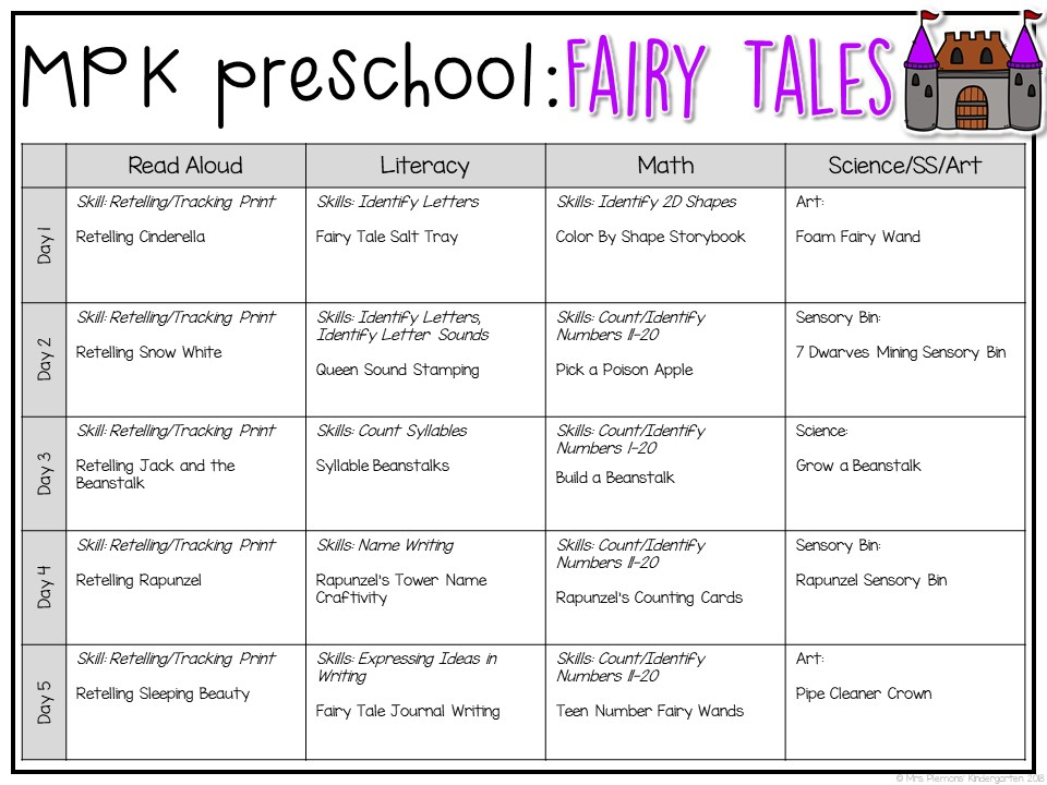 Tons of fairy tales themed activities and ideas. Weekly plan includes books, literacy, math, science, art, sensory bins, and more! Perfect for tot school, preschool, or kindergarten.