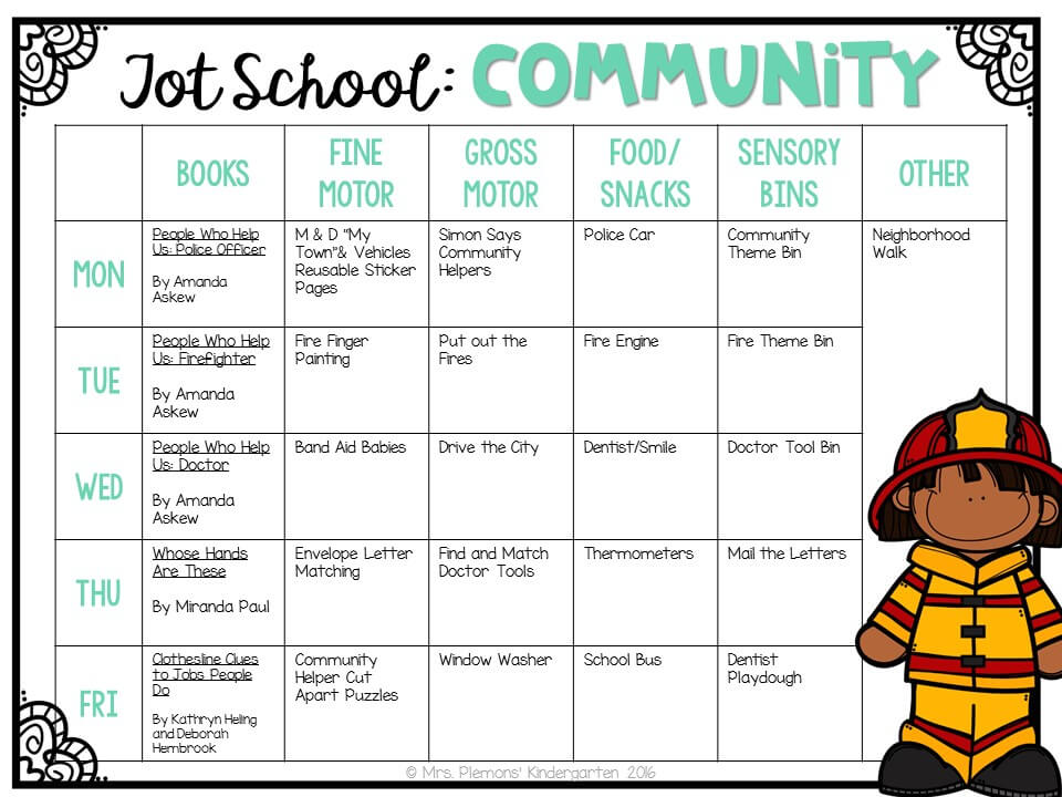 Tons of community themed activities and ideas. Weekly plan includes books, fine motor, gross motor, sensory bins, snacks and more! Perfect for tot school, preschool, or kindergarten.