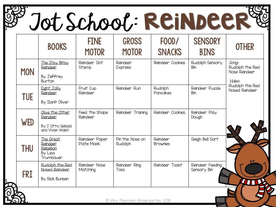 Tons of reindeer themed activities and ideas. Weekly plan includes books, fine motor, gross motor, sensory bins, snacks and more! Perfect for tot school, preschool, or kindergarten.
